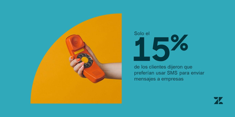 estadística de mensajes de texto empresariales