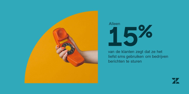 statistieken over zakelijke tekstberichten