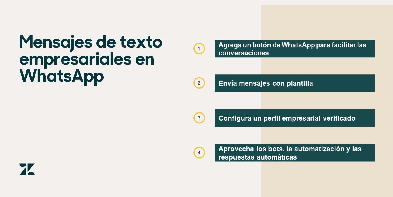 mensajes de texto empresariales en whatsapp