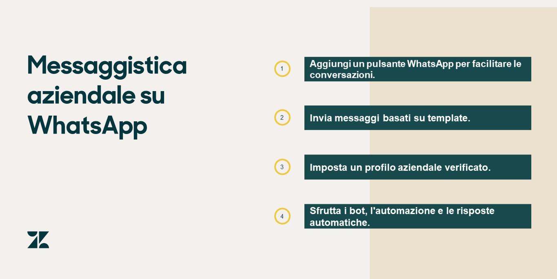 messaggistica aziendale su whatsapp