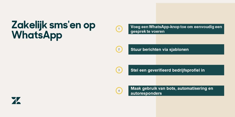 zakelijke tekstberichten via WhatsApp