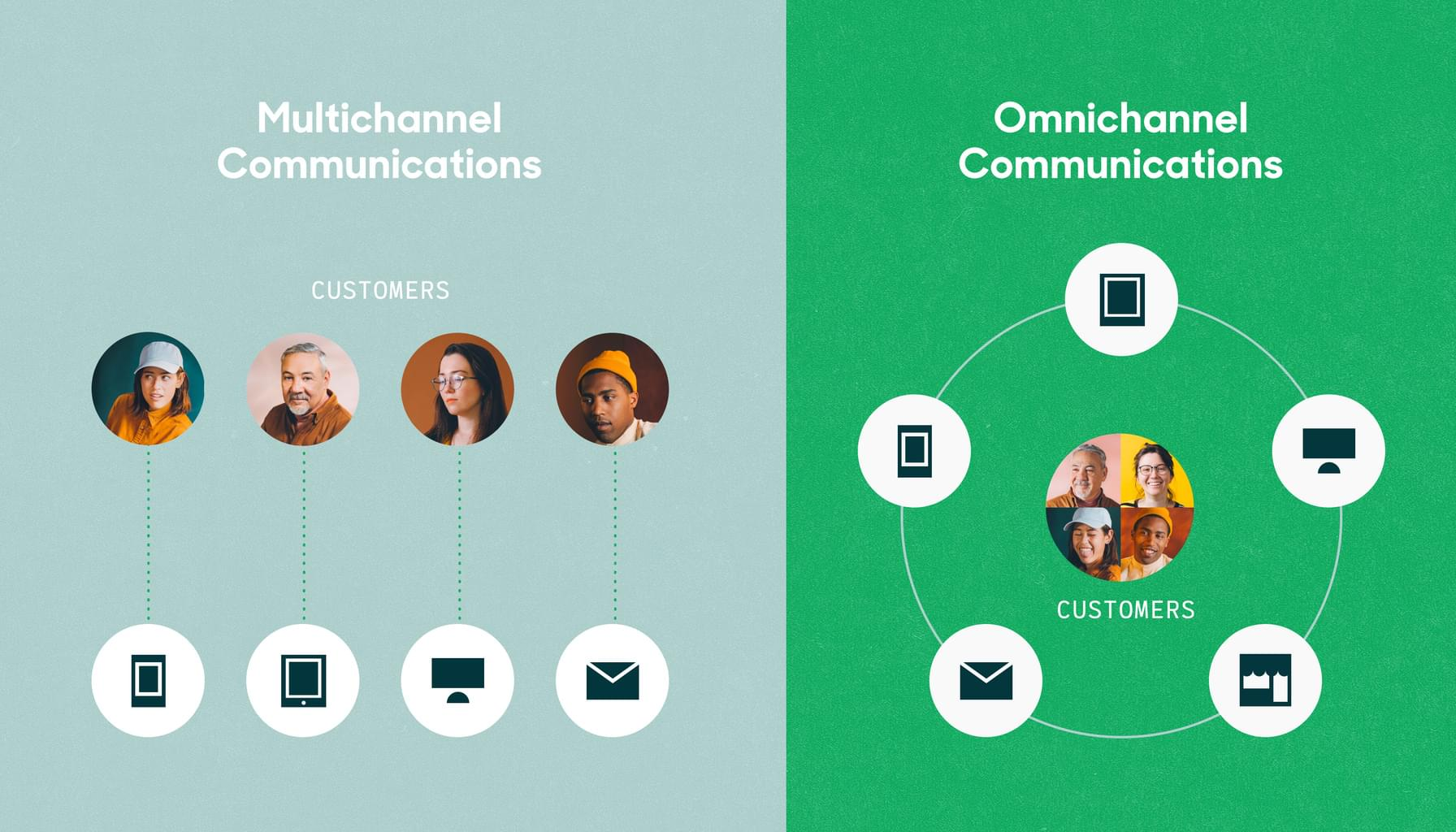 Omnichannel customer service and multichannel are different. Omnichannel is better.