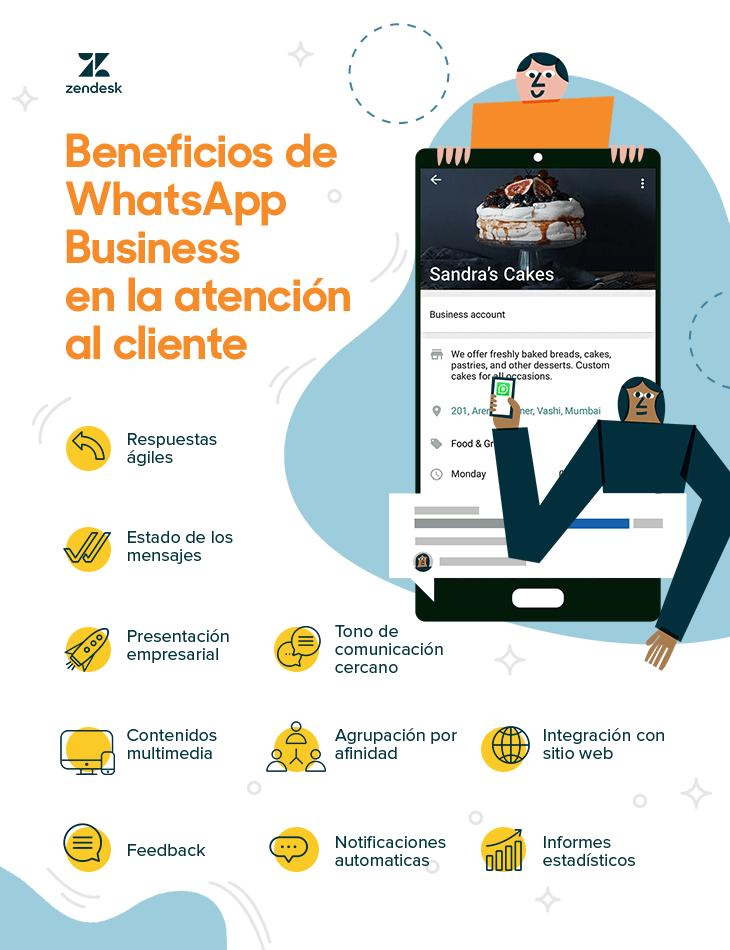 Beneficios de WhatsApp Business en la atención al cliente