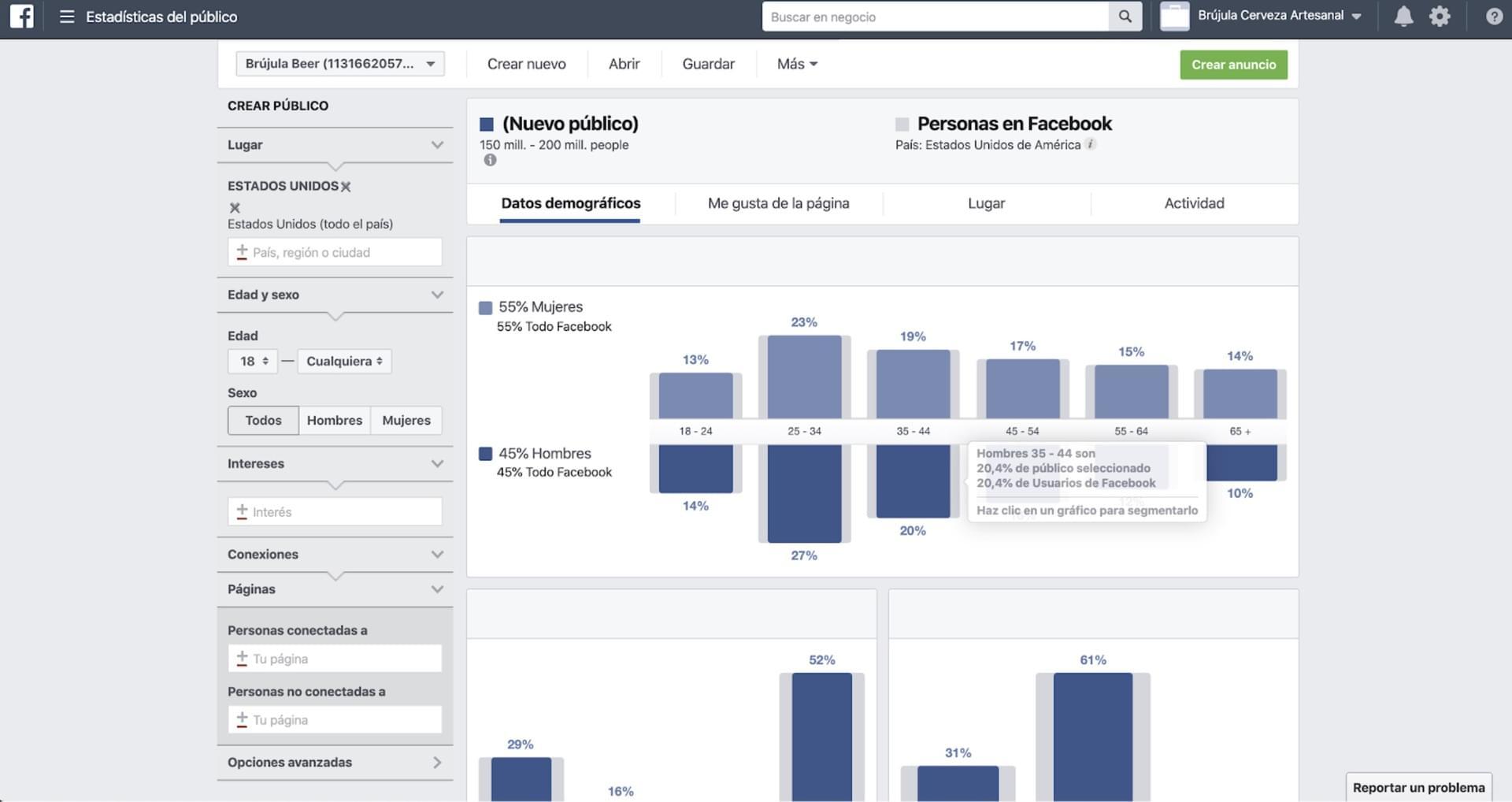 Facebook Business - Estadísticas del público