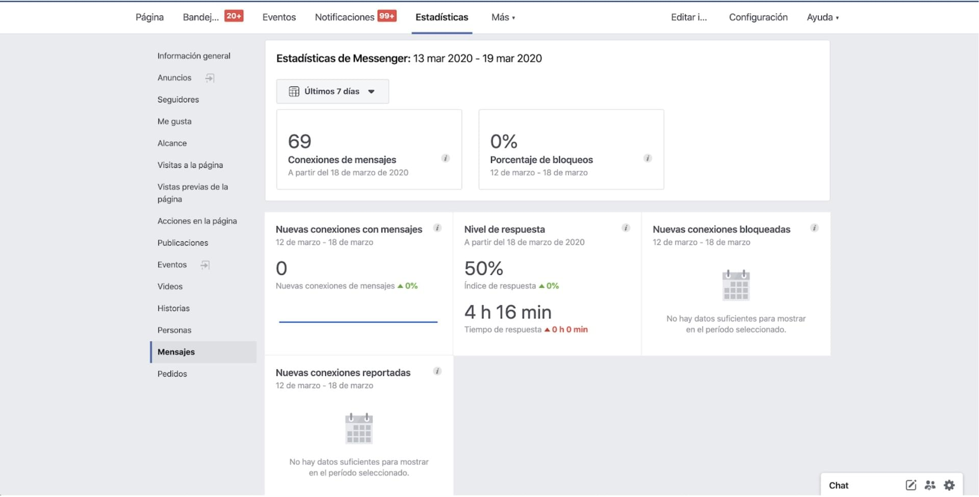 Facebook Insights - Mensajes