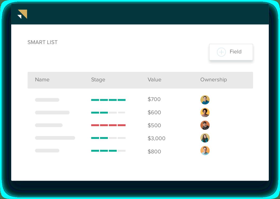 Zendesk | Customer Support Ticket System & Support Platform