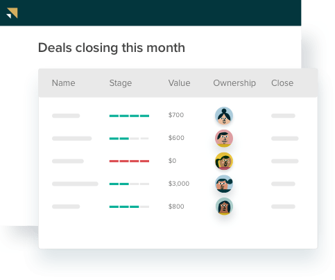 Product screenshot: Zendesk Sell