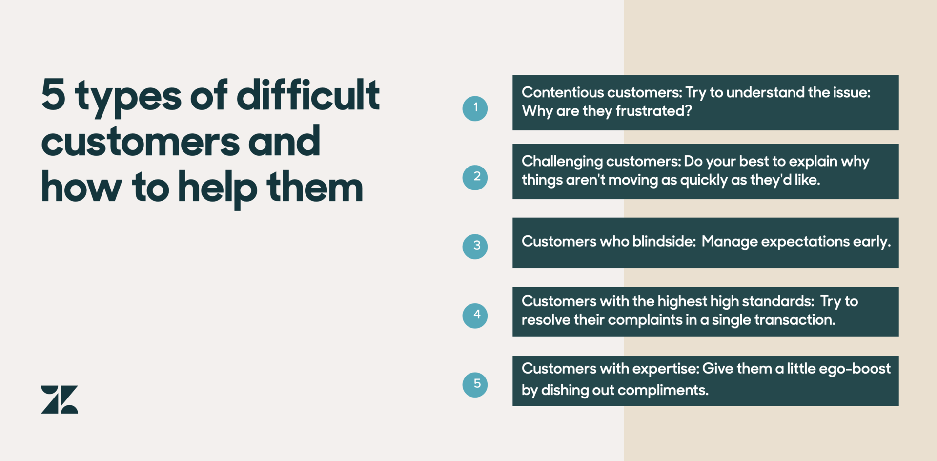 types of customer complaints